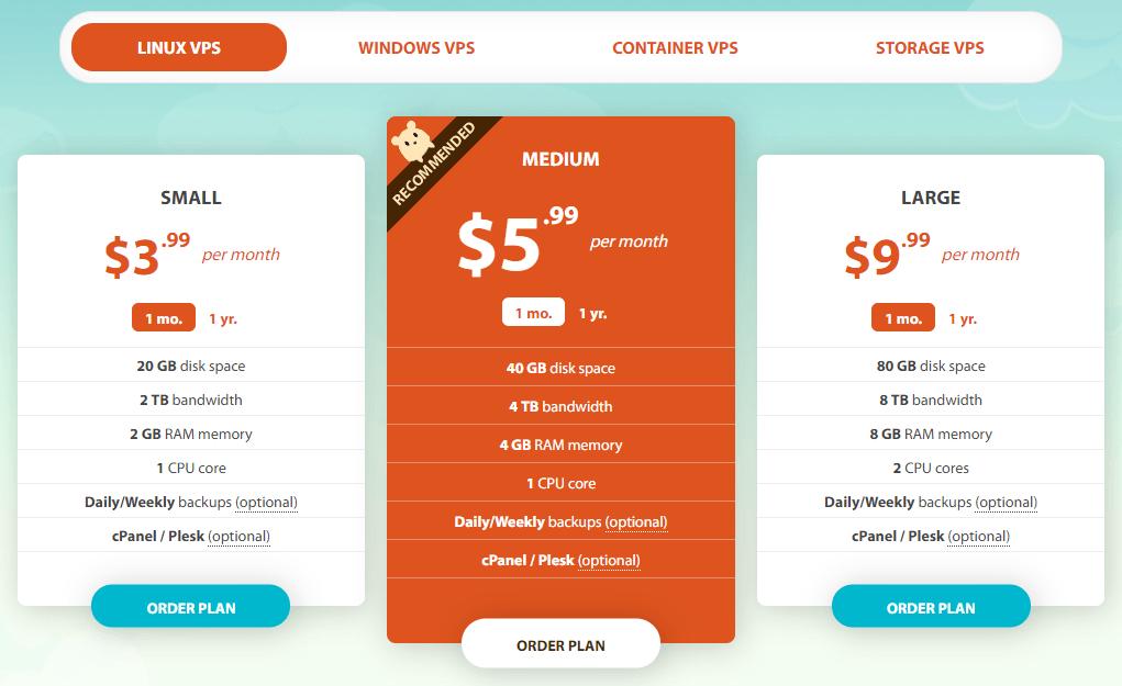 Бюджетный VPS для сайта - тарифы Hostens.com