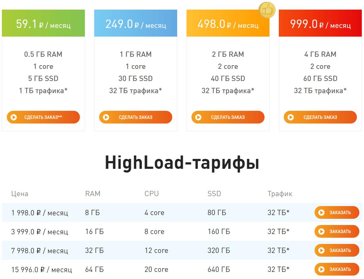 Бюджетный VPS для сайта - тарифы VDSina.ru